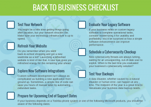 Back To Business Checklist