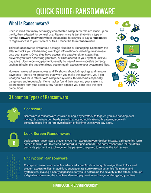 Ransomware Quick Guide PDF preview