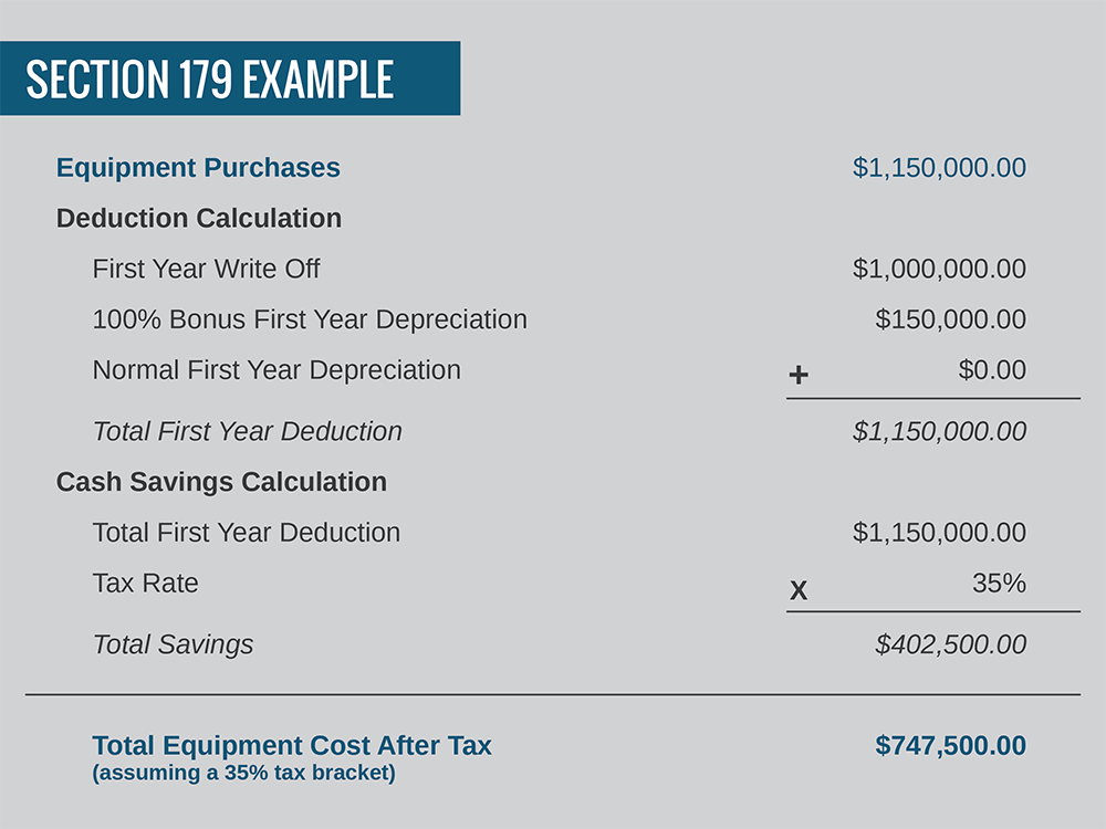Section 179 deduction example