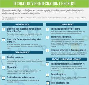 Technology Reintegration Checklist
