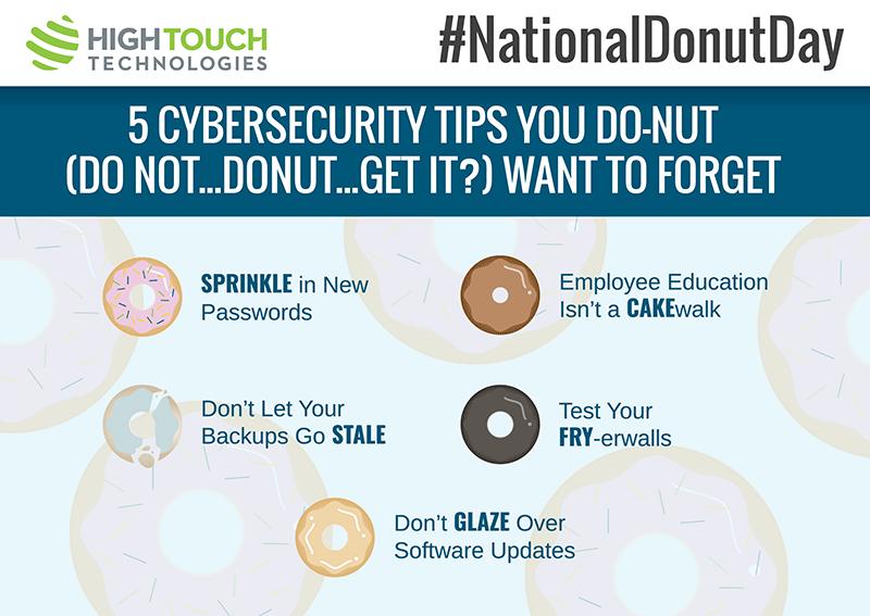 #NationalDonutDay