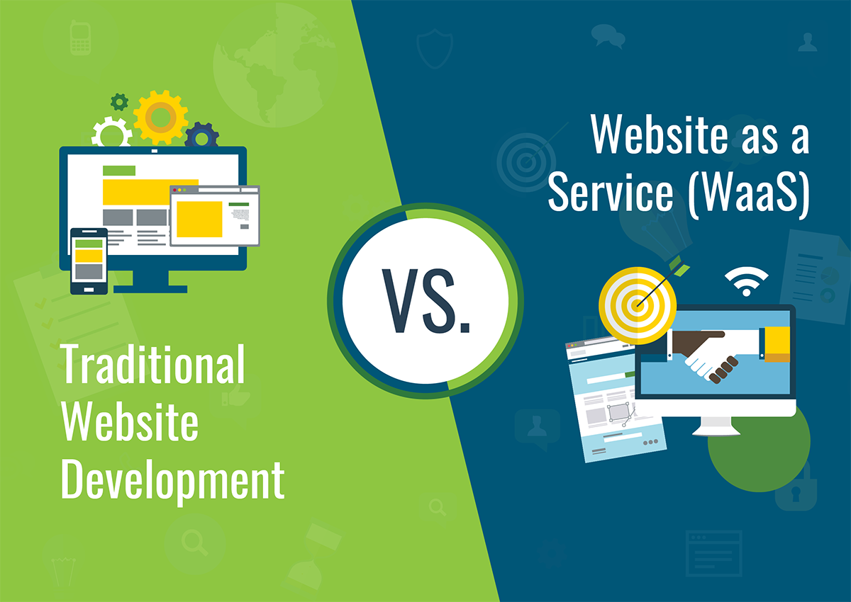 Traditional Website Development vs. Website as a Service (Waas)