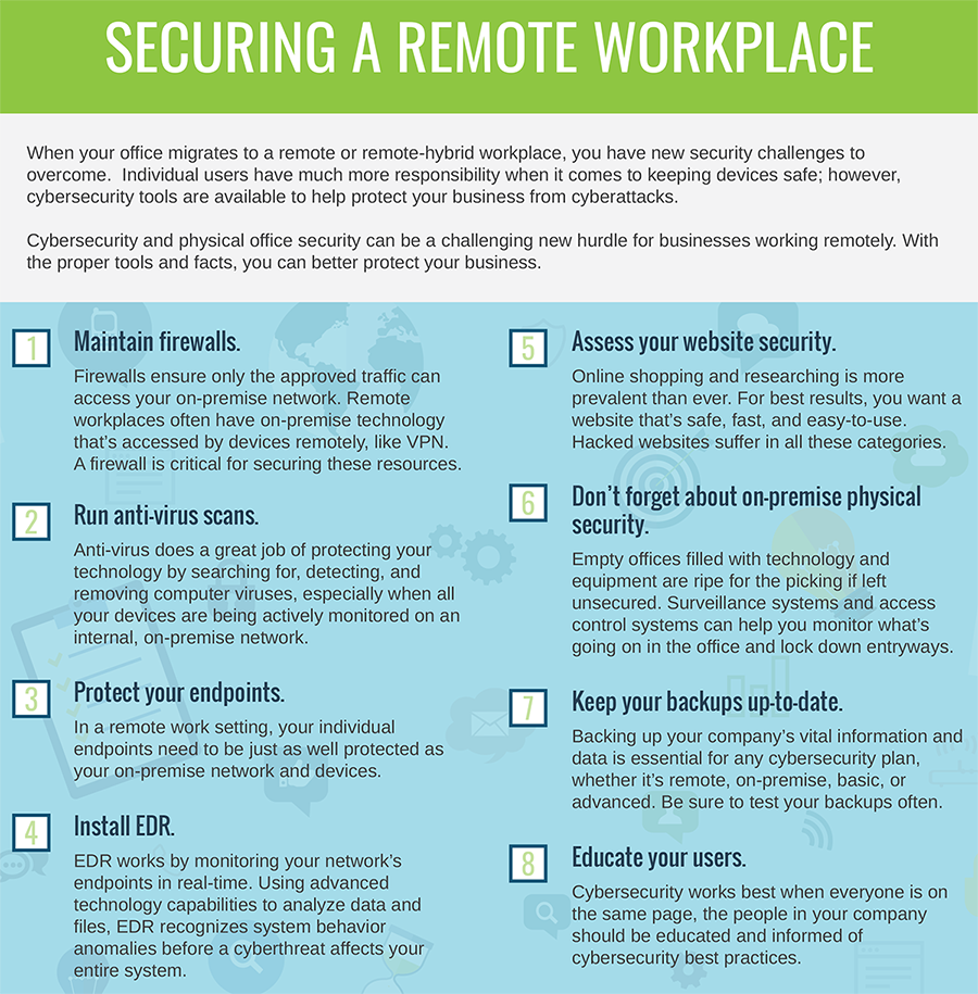 Download (click) Securing A Remote Workplace Checklist